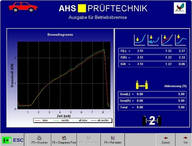 Frenometro programa picaro AHS-c