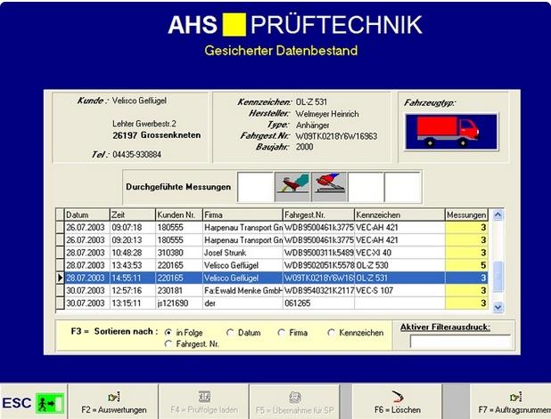 Frenometro programa picaro AHS-b