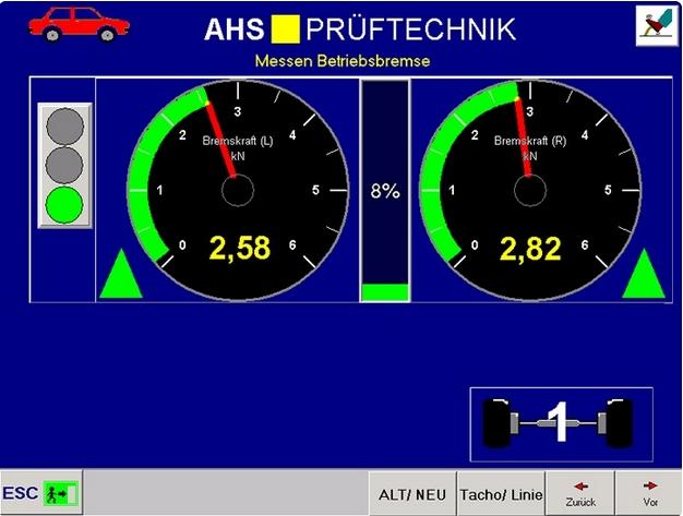 Frenometro programa picaro AHS