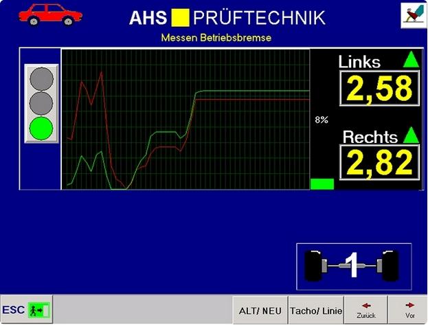 Frenometro programa picaro AHS-6