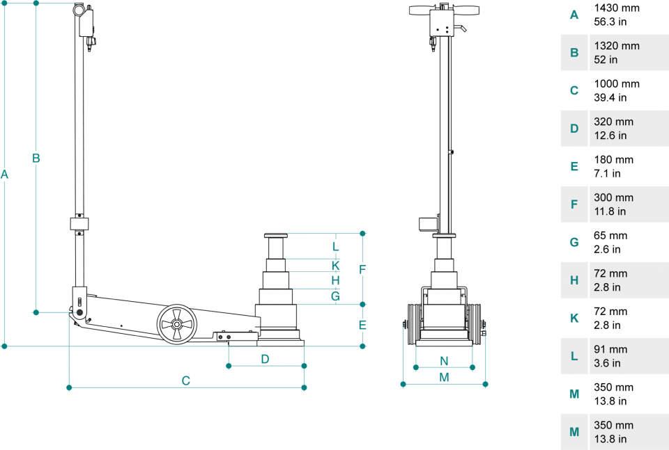 Gato oleoneumatico para camiones de 70t PTJ70184 dimensiones