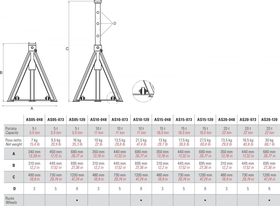 caballete para vehículos pesados PTJ 05-048 dimensiones